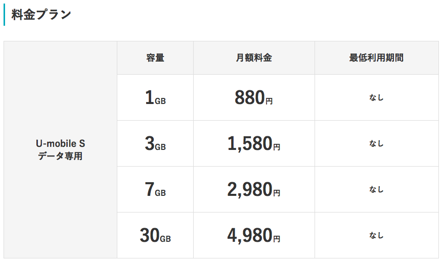 U-mobile料金表
