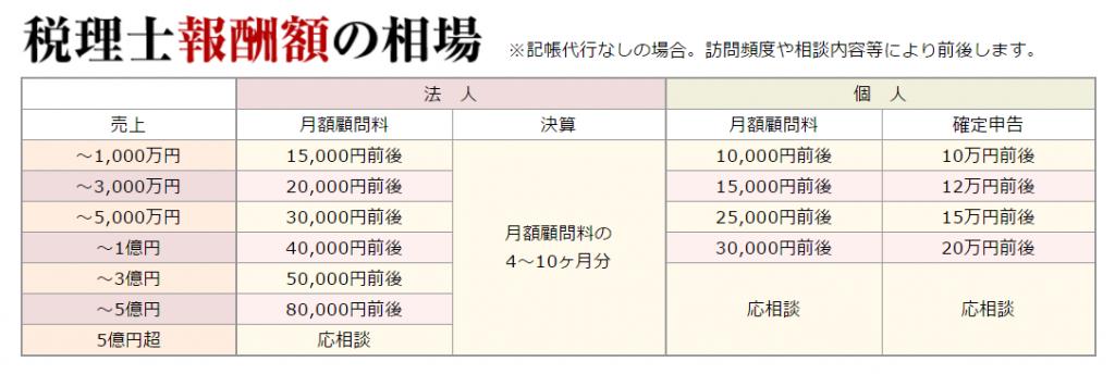 税理士紹介エージェント