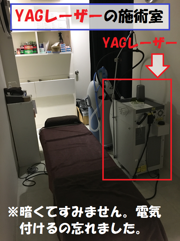 YAGレーザーの部屋