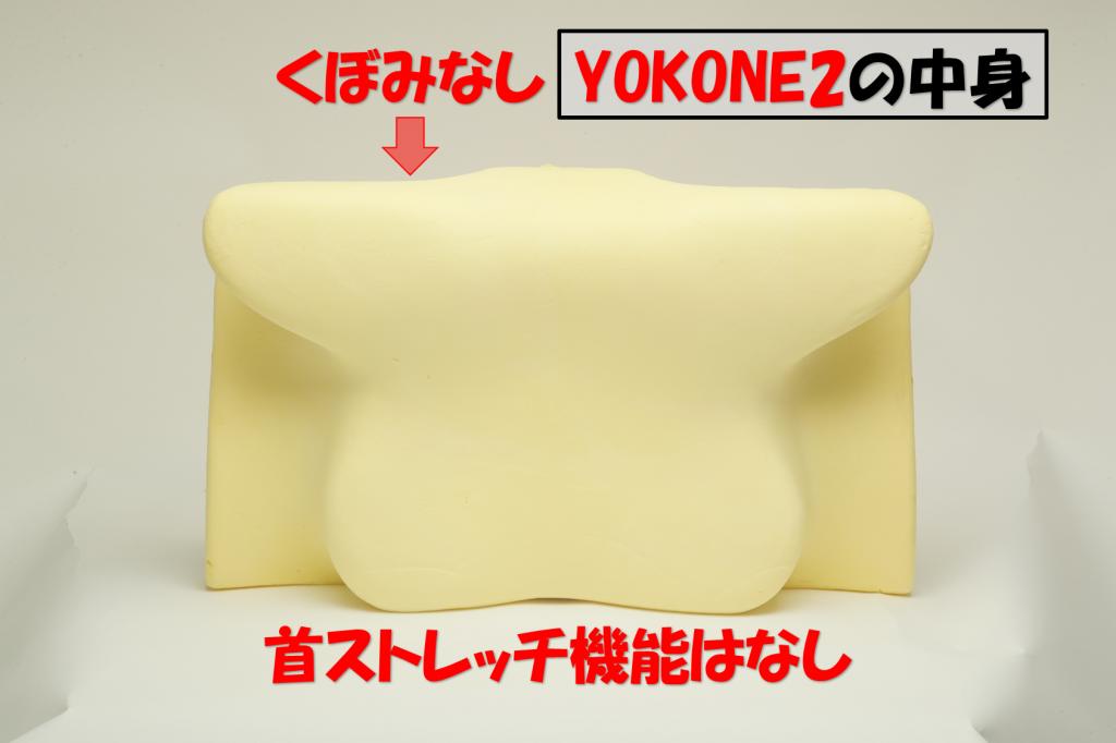 YOKONE2の中身