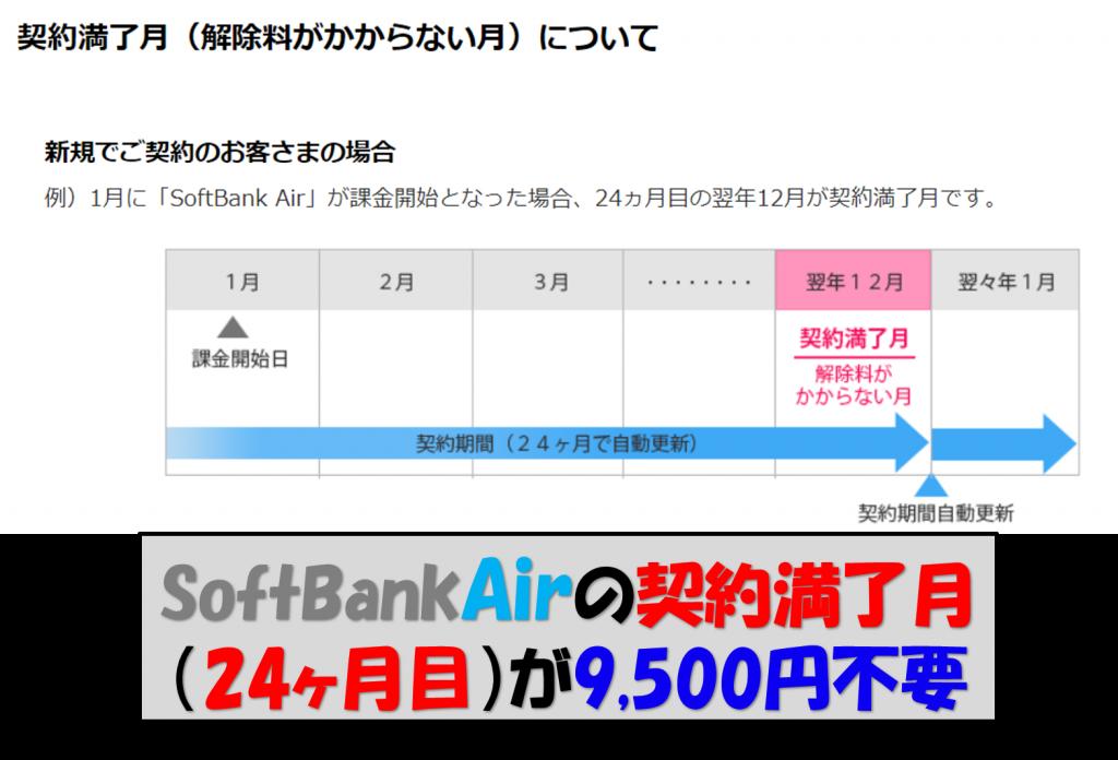 SoftBank Air契約更新月