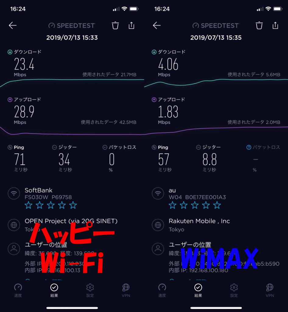 WiMAXとハッピーWi-Fi比較