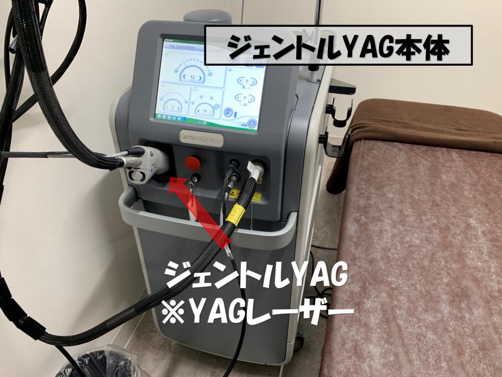 ジェントルYAG本体