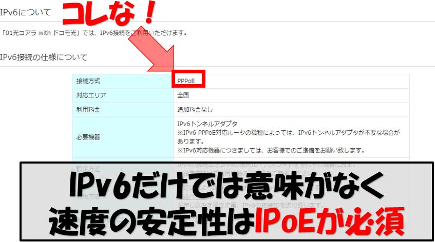 IPv6のPPPoE接続