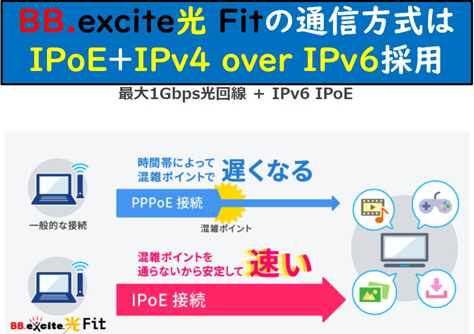 IPoE+IPv4 over IPv6採用