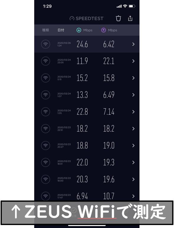 ZEUS WiFi速度測定一覧