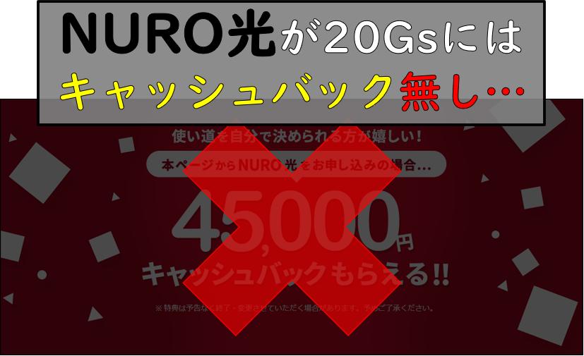 NURO光20Gsキャッシュバック