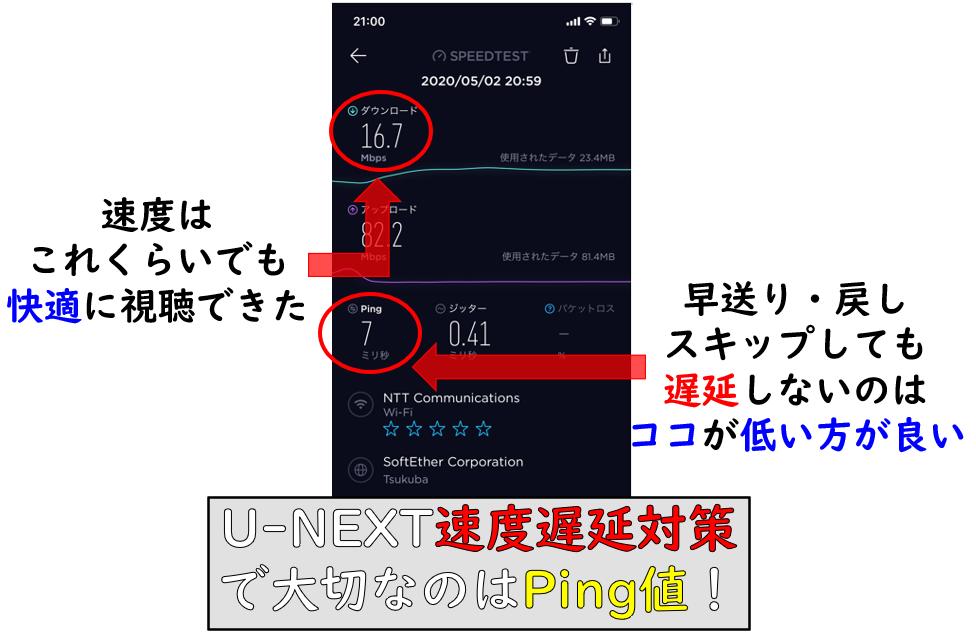 Ping値