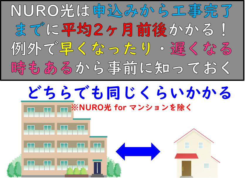NURO光の工事完了期間