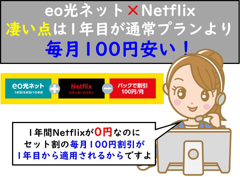 eo光ネットNetflixパック
