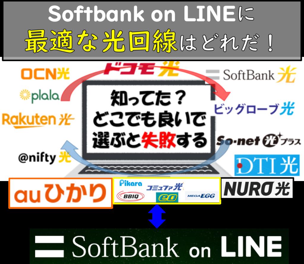 Softbank on LINE最適な光回線