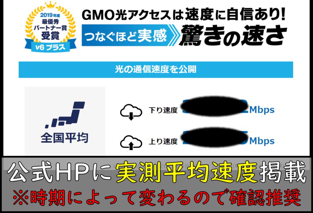 GMO光アクセス通信速度